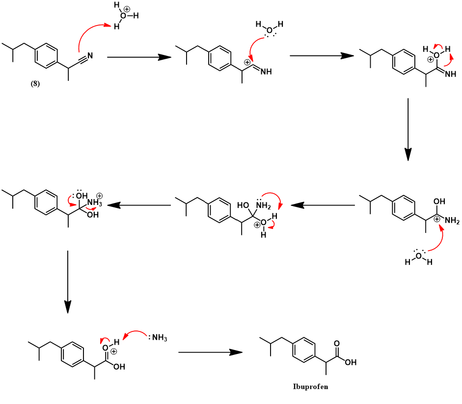 Synthesis of ibuprofen from benzene - The Science Snail