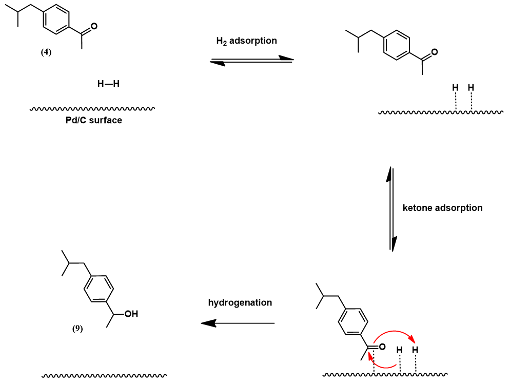 Ketone Pd/C hydrogenation mechanism