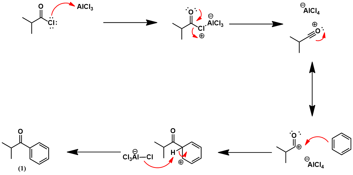 Friedel-Crafts acylation mechanism isobutylbenzene
