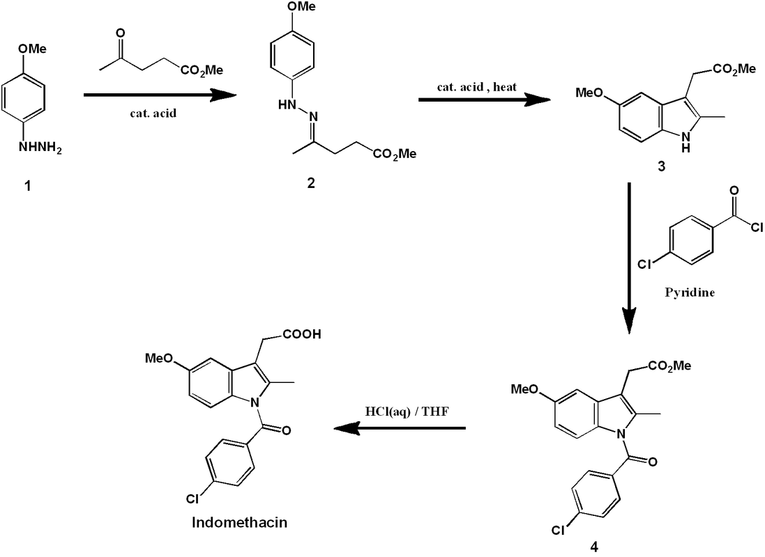 Indomethacin synthetic route