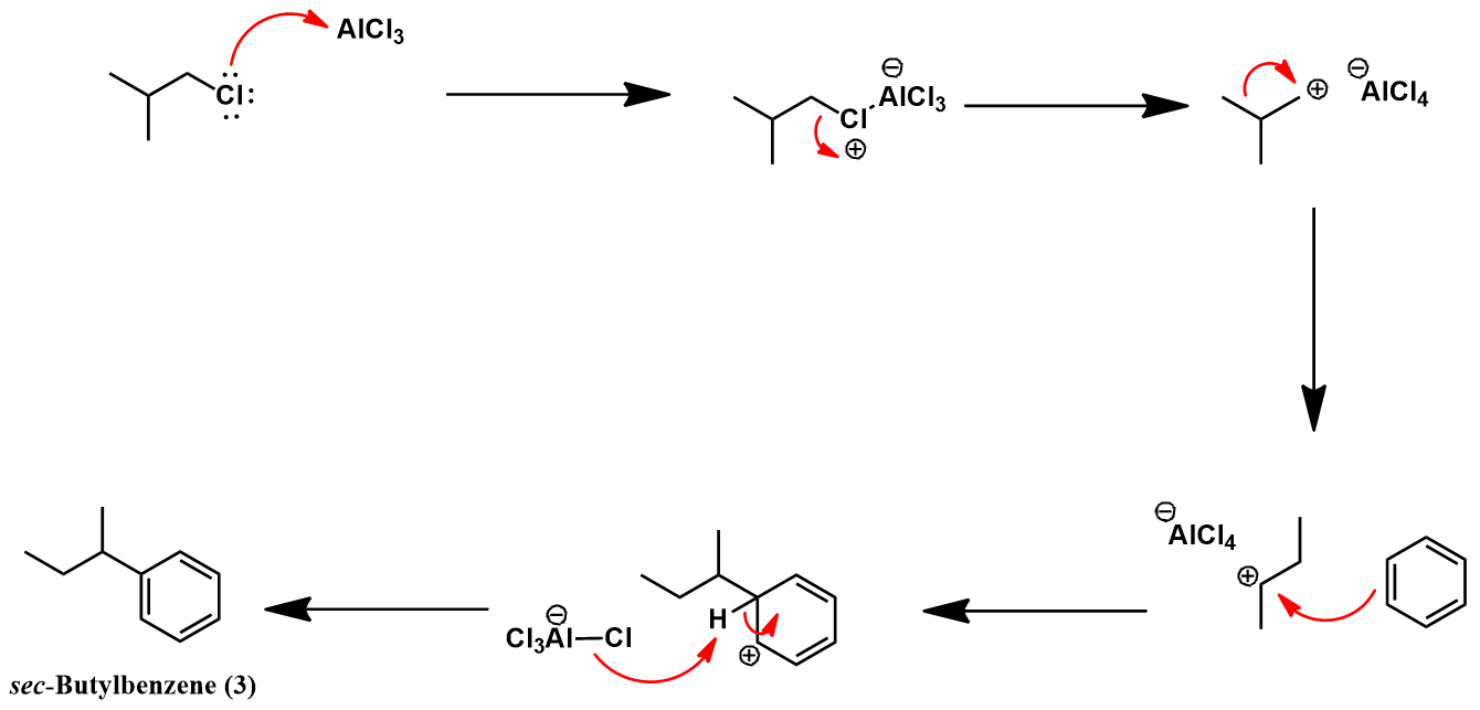 Friedel-Crafts alkylation mechanism carbocation rearrangement