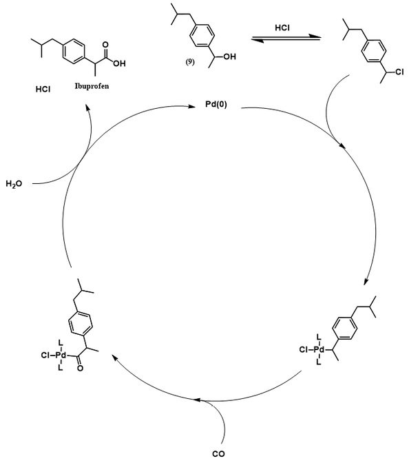 Pd-catalyzed CO carbonylation mechanism