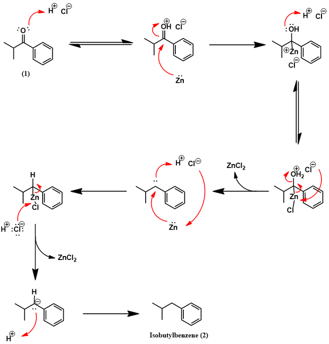 Clemmensen reduction mechanism isobutylbenzene